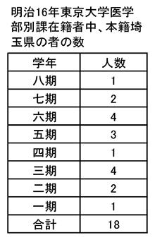 栃木 の 研究 者